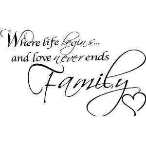 Ends, Family Wall Quotes, Family Quotes, Wall Words