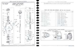 CINCINNATI Toolmaster 1B,1C,1D,1E,H V Service Manual