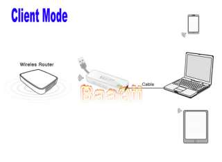 Mini Wireless Wifi AP Client Network Router Transmitter Adapter