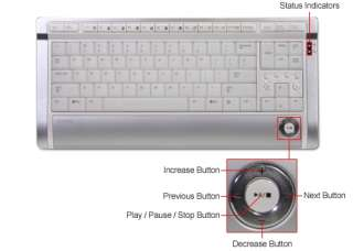 Buy the Luxeed U7 Crossover Programmable Color Keyboard at TigerDirect